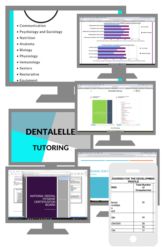 Dentalelle member blueprint solution andrea majewski dentalelle malvernweather Images
